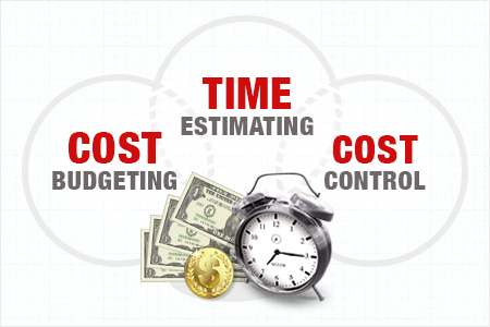 project estimation techniques